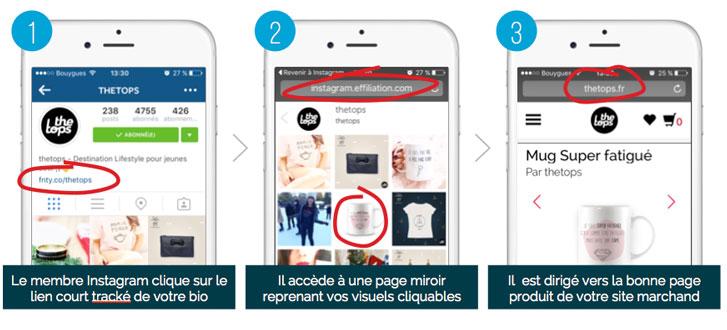 Effigram instagram e-commerce shoppable