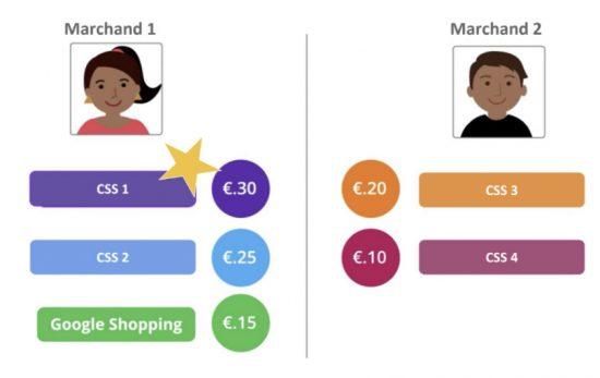 google-shopping-css
